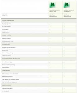 Navisworks_Comparison