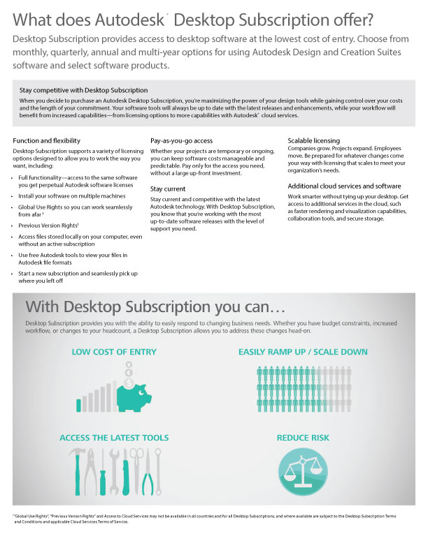 Autodesk Desktop Subscription | Flyer - pg3